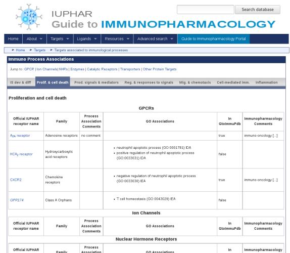 immuno_process_association_page