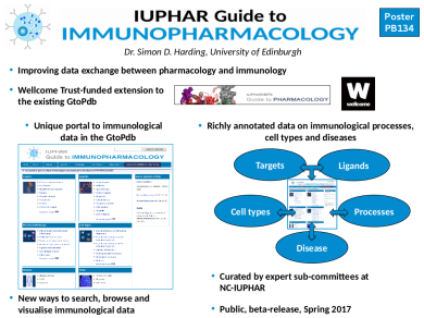 The IUPHAR Guide to IMMUNOPHARMACOLOGY flash poster