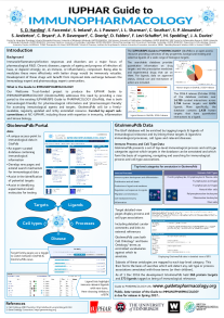 IUPHAR guide to IMMUNOPHARMACOLOGy poster, presented at Pharmacology 2016