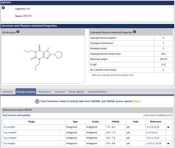 DCPCX_ligand_page