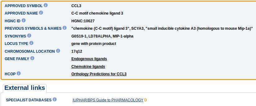 Hgnc Gene Links To Gtopdb Guidetopharmacology Blog