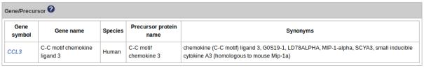 ligand_gene