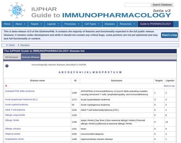 diseaselist_immuno