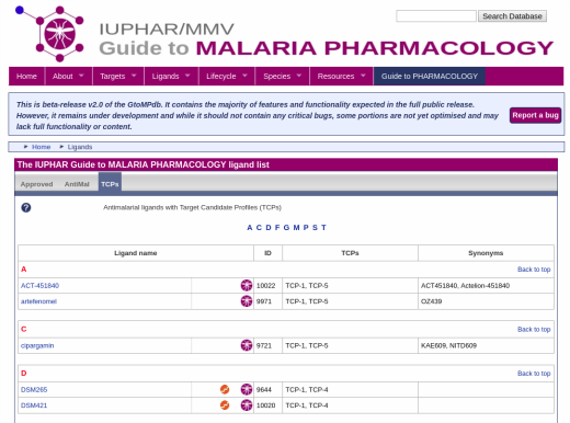 guidetopharmacology blog | The official blog of the IUPHAR/BPS Guide